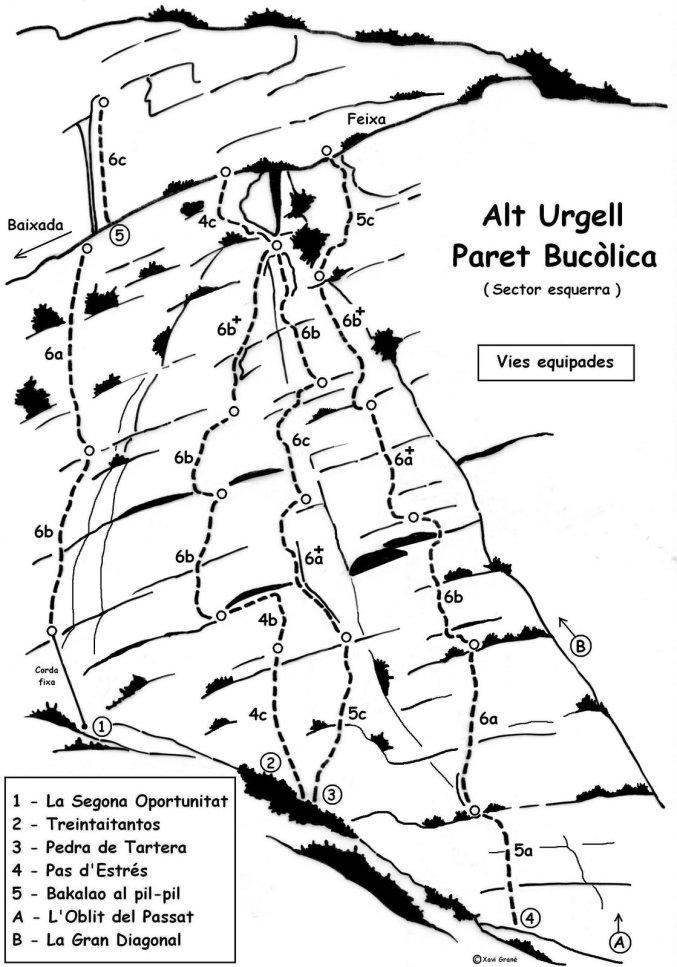 topo d'AltUrgell